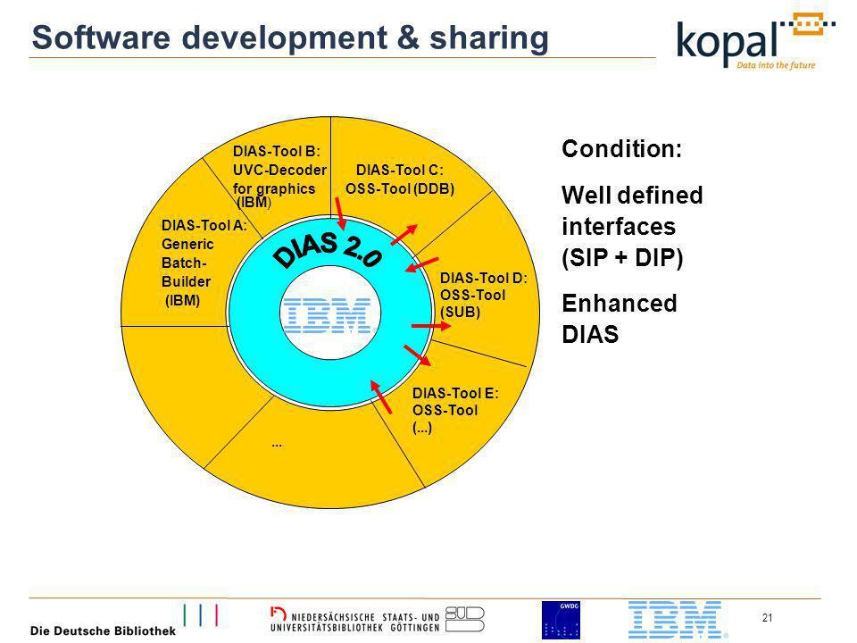 21 Software development & sharing DIAS-Tool A: Generic Batch- Builder (IBM) DIAS-Tool B: UVC-Decoder for graphics (IBM) DIAS-Tool C: OSS-Tool (DDB) DIAS-Tool D: OSS-Tool (SUB) DIAS-Tool E: OSS-Tool (...)...