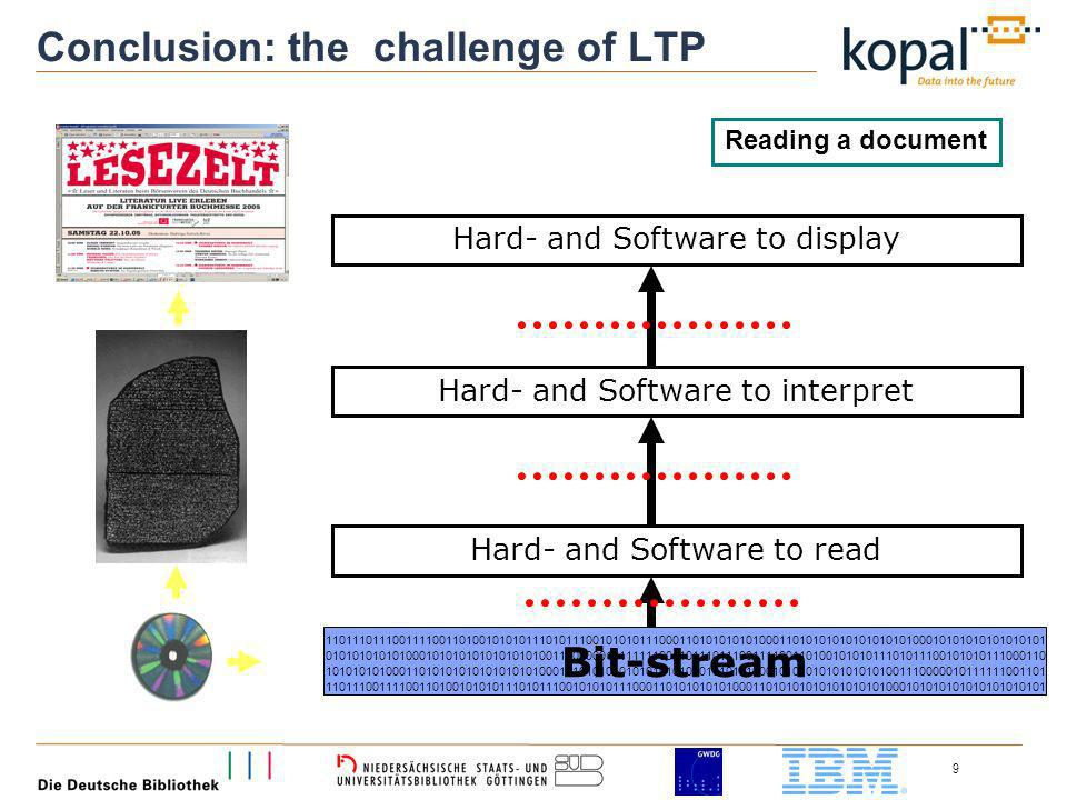 9 Conclusion: the challenge of LTP Bit-stream Hard- and Software to read Hard- and Software to interpret Hard- and Software to display Reading a document
