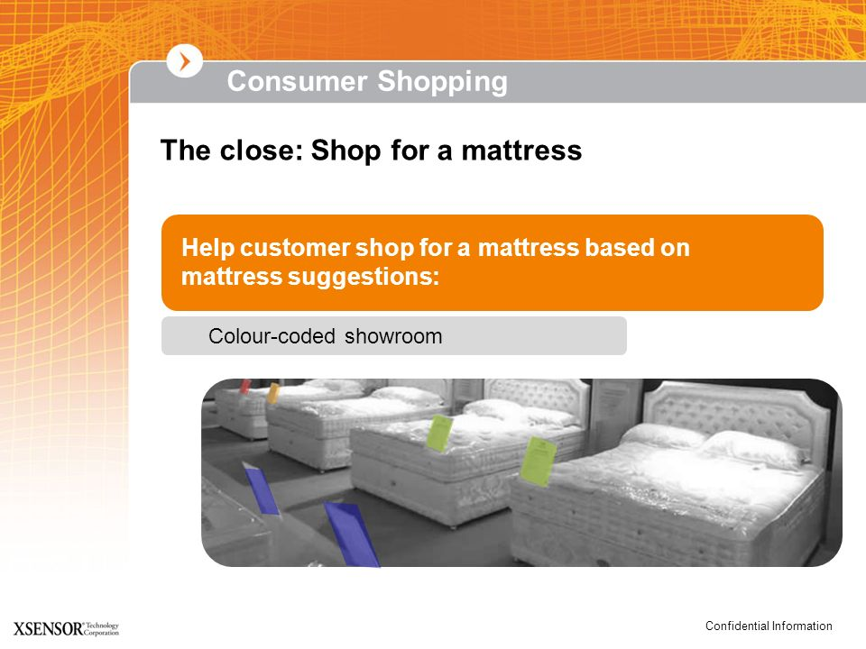 Confidential Information Colour-coded showroom Help customer shop for a mattress based on mattress suggestions: Consumer Shopping The close: Shop for