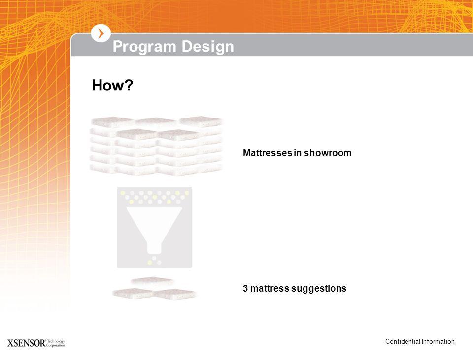 Confidential Information Program Design Mattresses in showroom 3 mattress suggestions How?