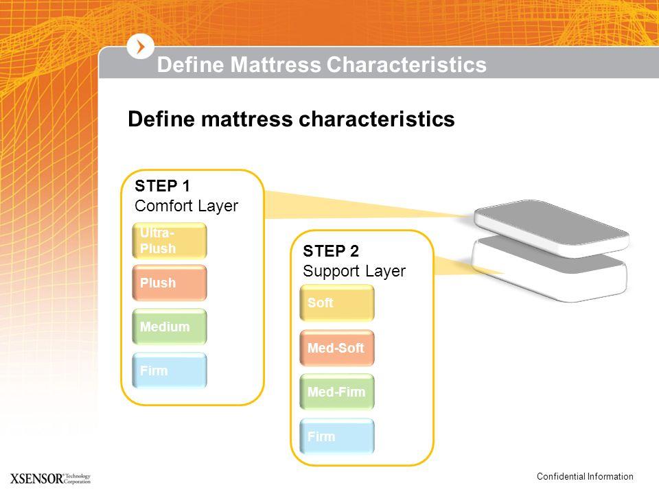 Confidential Information Define Mattress Characteristics Define mattress characteristics Ultra- Plush Plush Medium Firm STEP 1 Comfort Layer Soft Med-