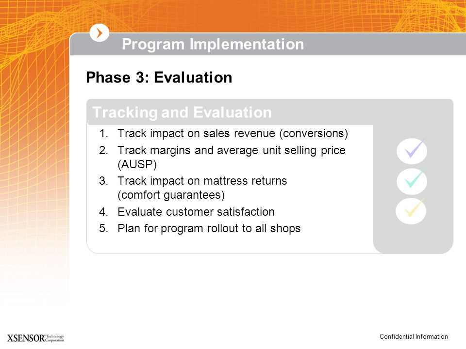 Confidential Information 1.Track impact on sales revenue (conversions) 2.Track margins and average unit selling price (AUSP) 3.Track impact on mattres