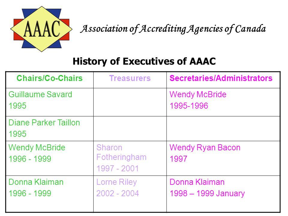 Chairs/Co-ChairsTreasurersSecretaries/Administrators Guillaume Savard 1995 Wendy McBride 1995-1996 Diane Parker Taillon 1995 Wendy McBride 1996 - 1999