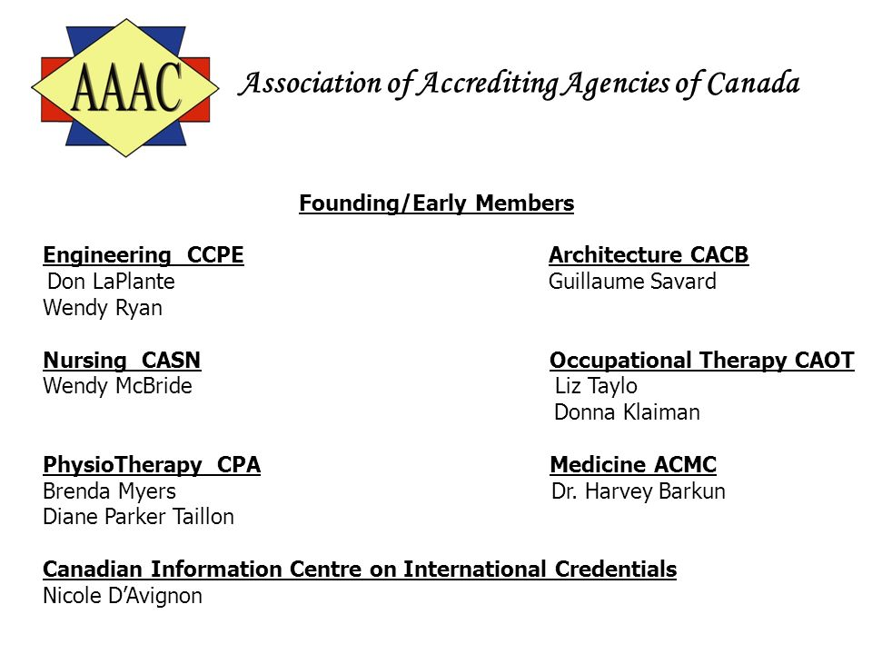 Association of Accrediting Agencies of Canada Founding/Early Members Engineering CCPE Architecture CACB Don LaPlante Guillaume Savard Wendy Ryan Nursi