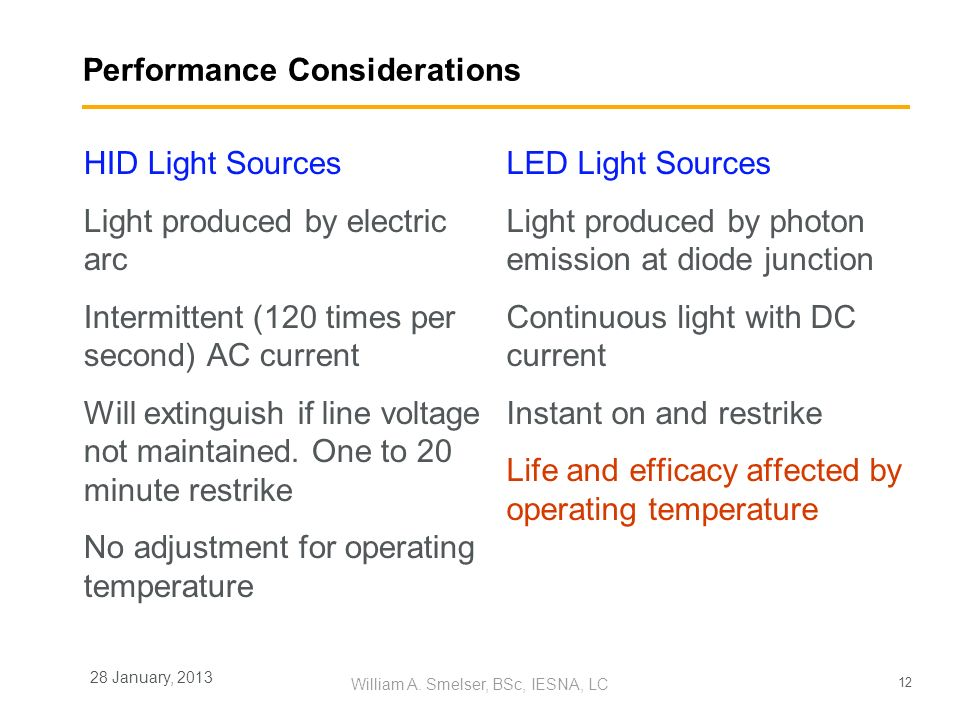 12 William A. Smelser, BSc, IESNA, LC 28 January, 2013 Performance Considerations HID Light Sources Light produced by electric arc Intermittent (120 t