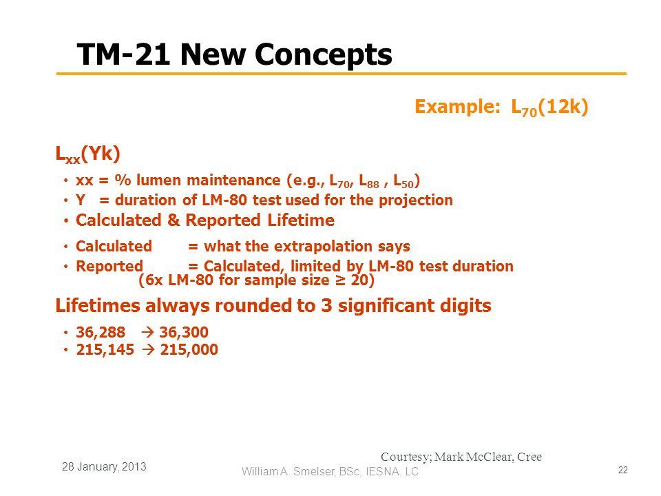 22 William A. Smelser, BSc, IESNA, LC 28 January, 2013 TM-21 New Concepts L xx (Yk) xx = % lumen maintenance (e.g., L 70, L 88, L 50 ) Y = duration of