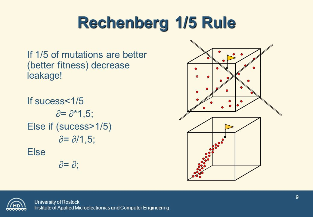 University of Rostock Institute of Applied Microelectronics and Computer Engineering 10 Problems Rechenbergs Rule is static and depends not on problem itself (maybe only local optimum) Schwefel enhanced Rechenbergs Rule ( takes part at evolution): σ neu := σ alt e^N(0,Δ) xneu := xalt + *N(0, σ neu) σ can addapt itself to problem Δ-factor how strong is selfadapting of leakage http://www.evocomp.de/themen/evolutionsstrategien/evostrat.html
