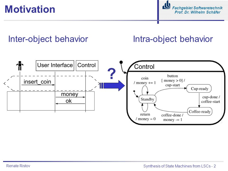 Renate Ristov Synthesis of State Machines from LSCs - 2 Fachgebiet Softwaretechnik Prof. Dr. Wilhelm Schäfer Motivation Intra-object behaviorInter-obj