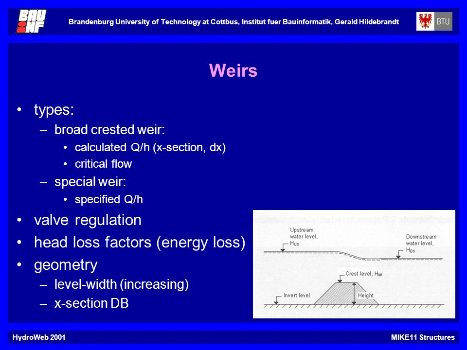 Brandenburg University of Technology at Cottbus, Institut fuer Bauinformatik, Gerald Hildebrandt HydroWeb 2001MIKE11 Structures Weirs types: –broad crested weir: calculated Q/h (x-section, dx) critical flow –special weir: specified Q/h valve regulation head loss factors (energy loss) geometry –level-width (increasing) –x-section DB