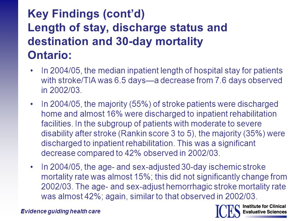 Evidence guiding health care Key Findings (contd) Length of stay, discharge status and destination and 30-day mortality Ontario: In 2004/05, the media