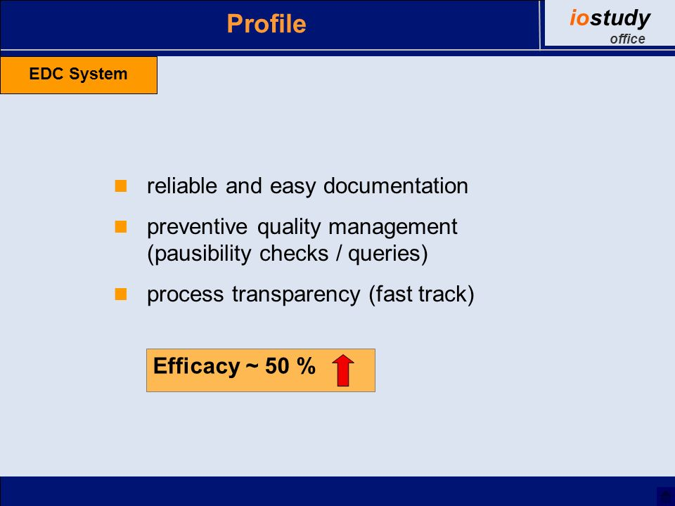Profile Efficacy ~ 50 % EDC System reliable and easy documentation preventive quality management (pausibility checks / queries) process transparency (fast track) iostudy office