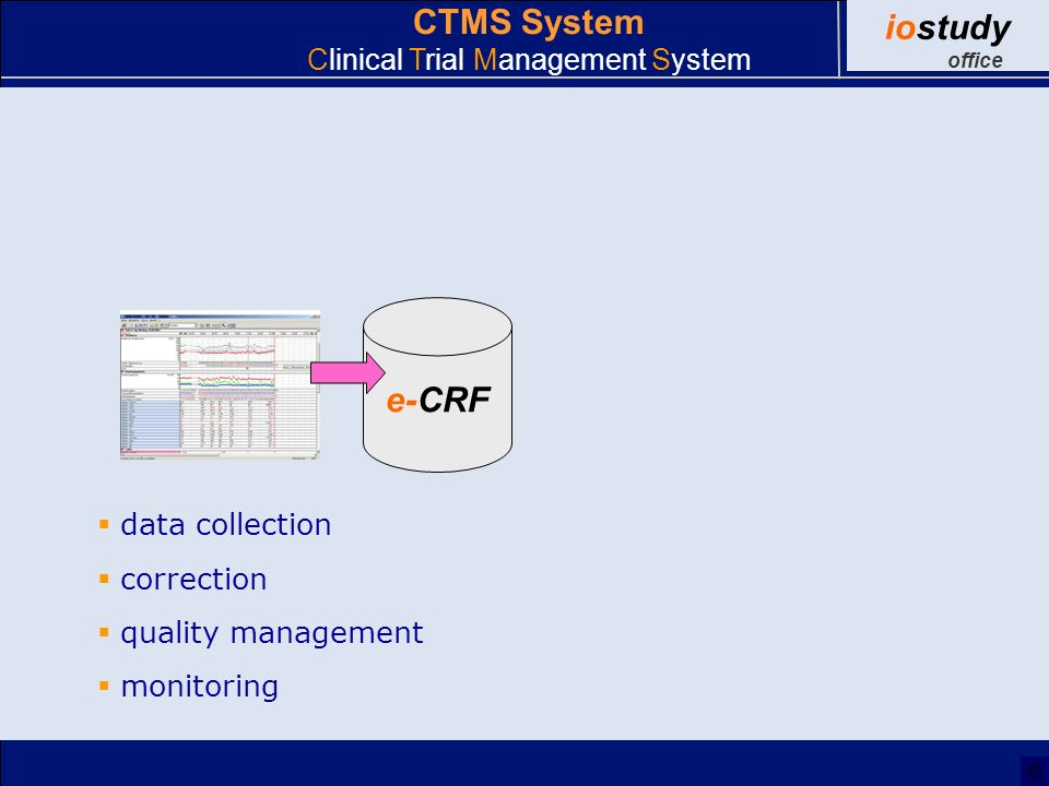 CTMS System Clinical Trial Management System e-CRF data collection correction quality management monitoring iostudy office