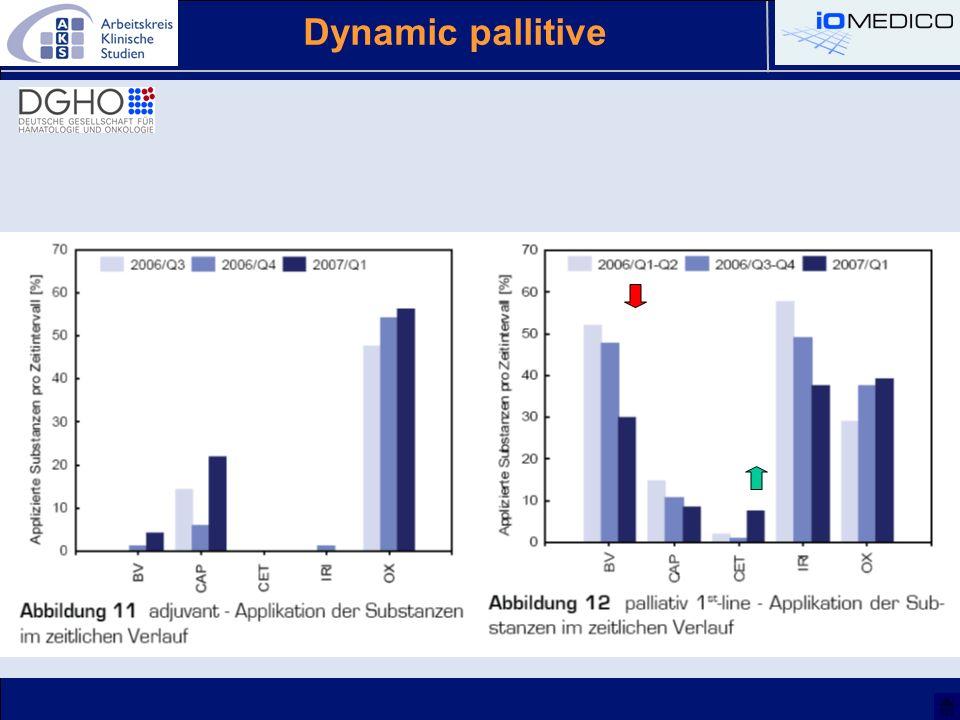 Dynamic pallitive