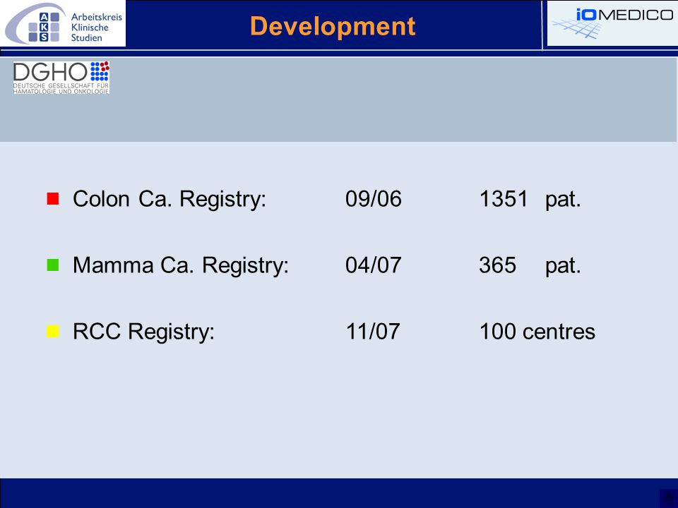 Colon Ca. Registry:09/061351 pat. Mamma Ca. Registry: 04/07365 pat.