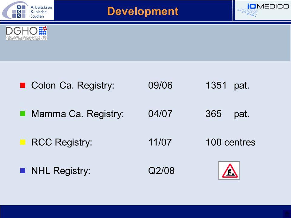 Colon Ca. Registry:09/061351 pat. Mamma Ca. Registry: 04/07365 pat. RCC Registry: 11/07100 centres NHL Registry:Q2/08 Development