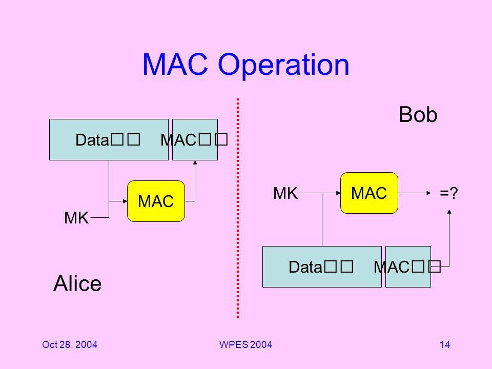 Oct 28, 2004WPES 200414 MAC Operation Data MAC MK DataMAC MK=? Alice Bob