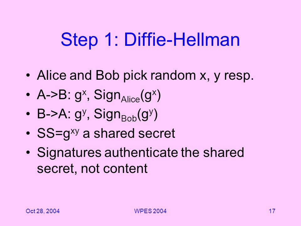 Oct 28, 2004WPES 200417 Step 1: Diffie-Hellman Alice and Bob pick random x, y resp. A->B: g x, Sign Alice (g x ) B->A: g y, Sign Bob (g y ) SS=g xy a