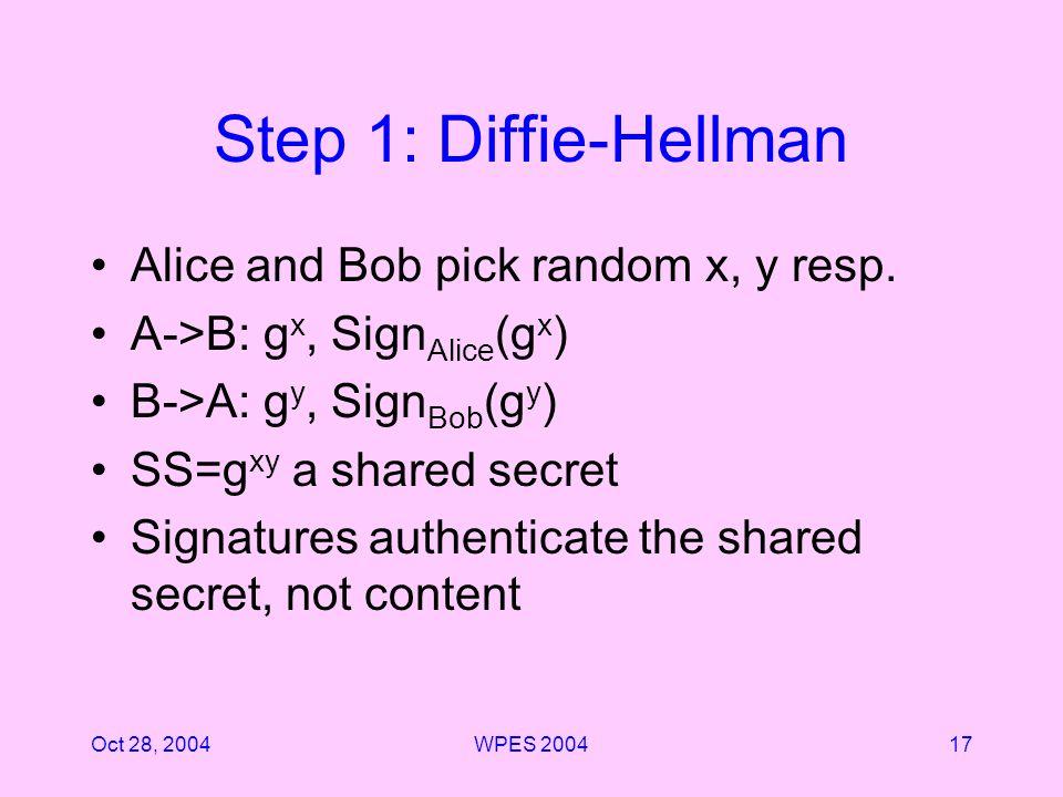 Oct 28, 2004WPES 200417 Step 1: Diffie-Hellman Alice and Bob pick random x, y resp.