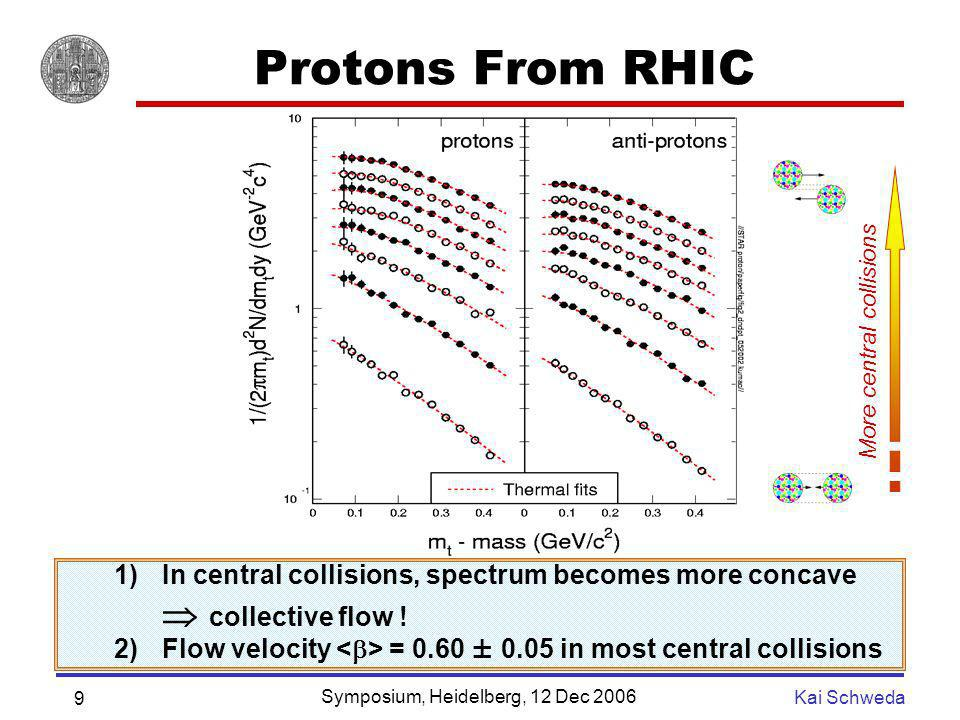 Symposium, Heidelberg, 12 Dec 2006 Kai Schweda 9 Protons From RHIC More central collisions 1)In central collisions, spectrum becomes more concave coll
