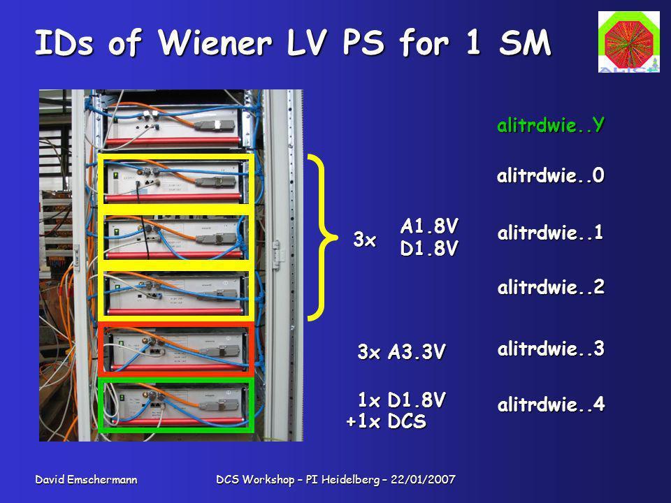 David Emschermann DCS Workshop – PI Heidelberg – 22/01/2007 IDs of Wiener LV PS for 1 SM A1.8VD1.8V 1x D1.8V 3x A3.3V 3x +1x DCS alitrdwie..Y alitrdwi