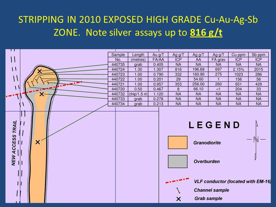 STRIPPING IN 2010 EXPOSED HIGH GRADE Cu-Au-Ag-Sb ZONE. Note silver assays up to 816 g/t