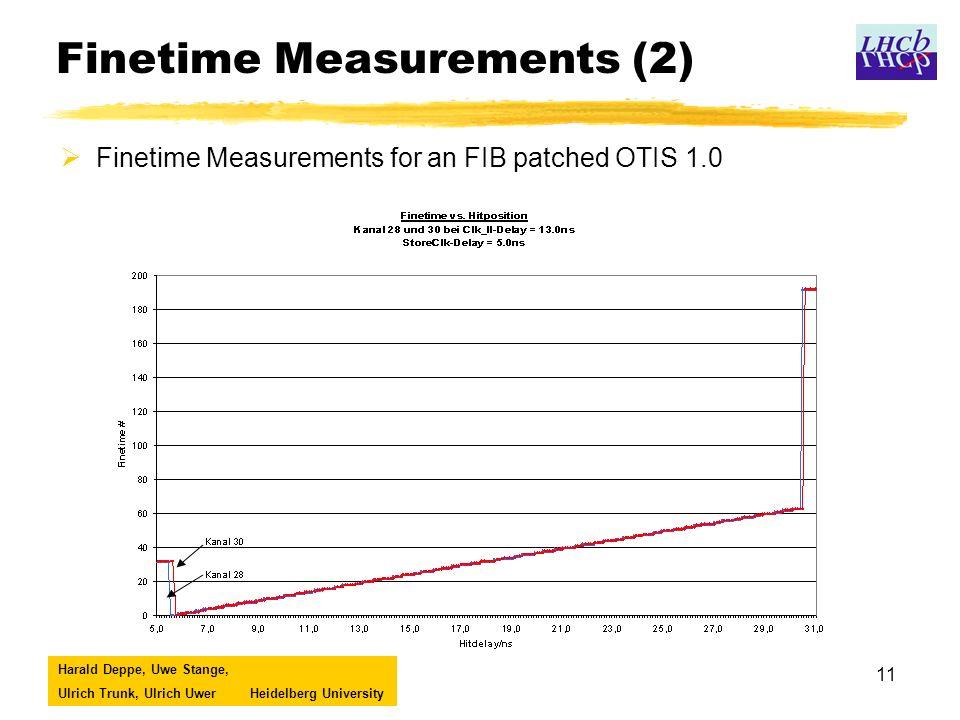 Harald Deppe, Uwe Stange, Ulrich Trunk, Ulrich UwerHeidelberg University 11 Finetime Measurements (2) Finetime Measurements for an FIB patched OTIS 1.0