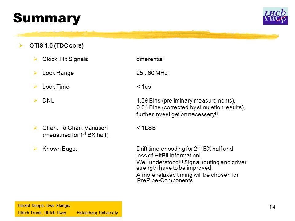 Harald Deppe, Uwe Stange, Ulrich Trunk, Ulrich UwerHeidelberg University 14 Summary OTIS 1.0 (TDC core) Clock, Hit Signalsdifferential Lock Range25...60 MHz Lock Time< 1us DNL1.39 Bins (preliminary measurements), 0.64 Bins (corrected by simulation results), further investigation necessary!.