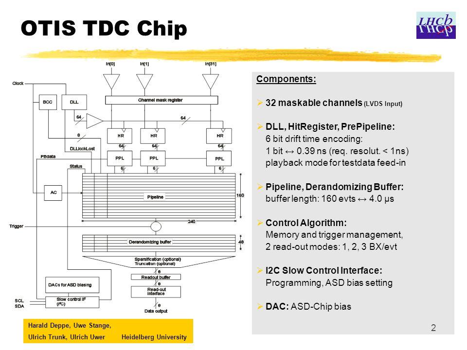 Harald Deppe, Uwe Stange, Ulrich Trunk, Ulrich UwerHeidelberg University 2 OTIS TDC Chip Components: 32 maskable channels (LVDS Input) DLL, HitRegister, PrePipeline: 6 bit drift time encoding: 1 bit 0.39 ns (req.