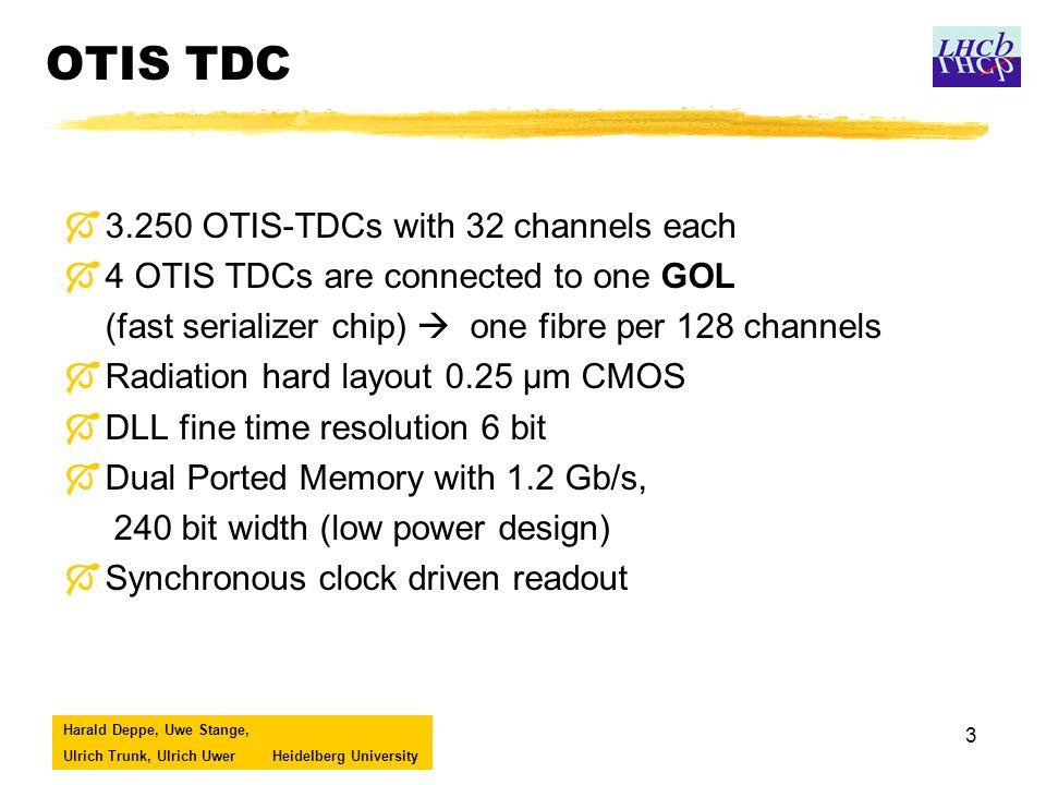 Harald Deppe, Uwe Stange, Ulrich Trunk, Ulrich UwerHeidelberg University 3 OTIS TDC Ó3.250 OTIS-TDCs with 32 channels each Ó4 OTIS TDCs are connected to one GOL (fast serializer chip) one fibre per 128 channels ÓRadiation hard layout 0.25 µm CMOS ÓDLL fine time resolution 6 bit ÓDual Ported Memory with 1.2 Gb/s, 240 bit width (low power design) ÓSynchronous clock driven readout