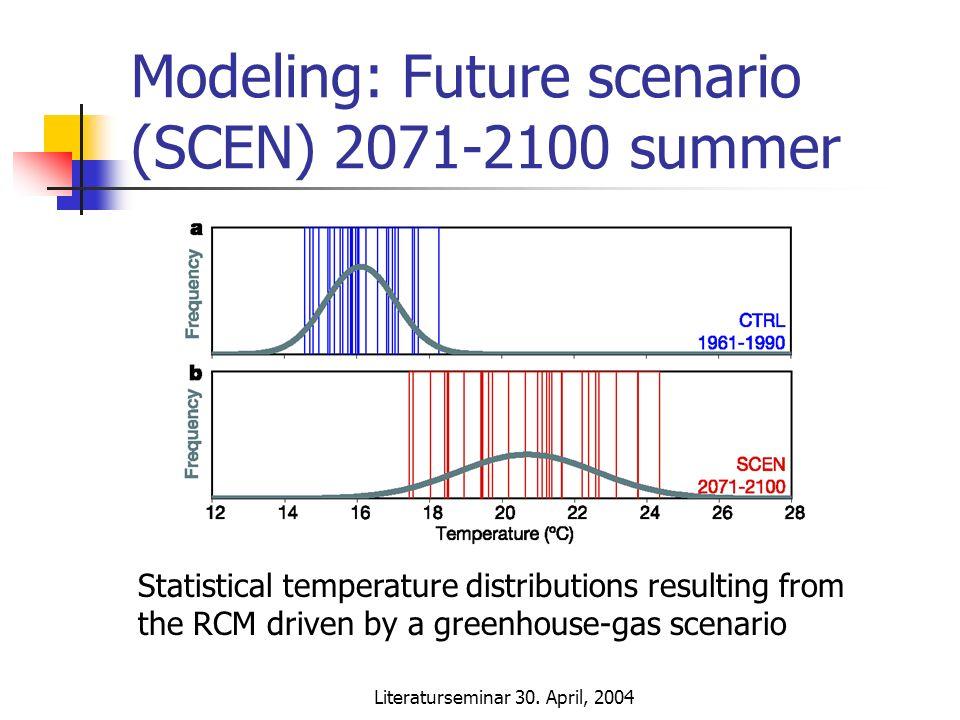 Literaturseminar 30. April, 2004 Modeling: Future scenario (SCEN) 2071-2100 summer Statistical temperature distributions resulting from the RCM driven