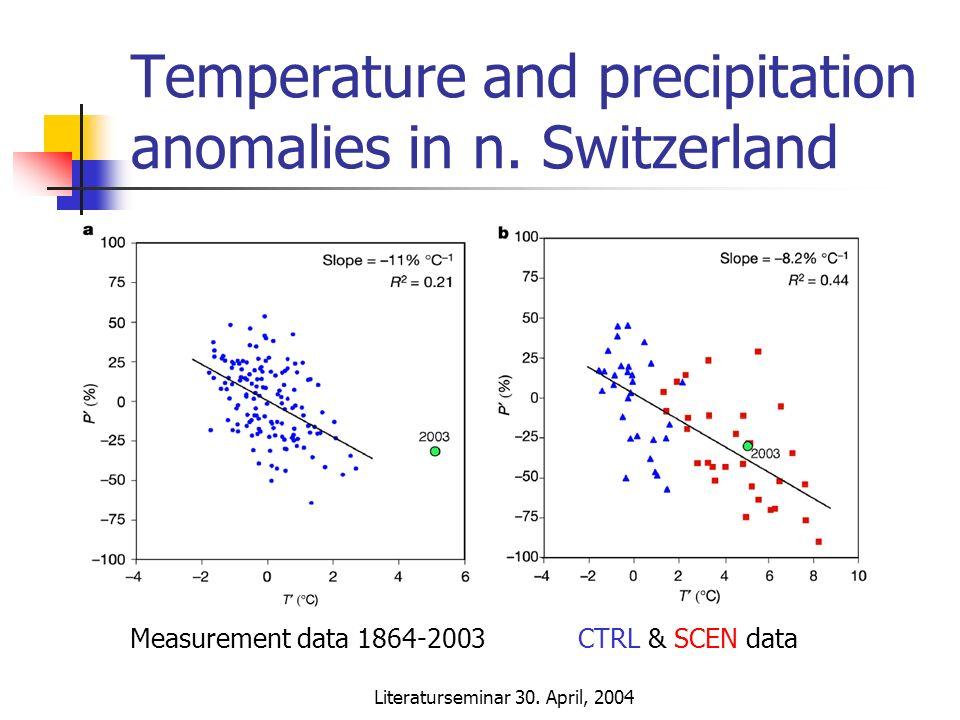 Literaturseminar 30. April, 2004 Temperature and precipitation anomalies in n. Switzerland Measurement data 1864-2003CTRL & SCEN data