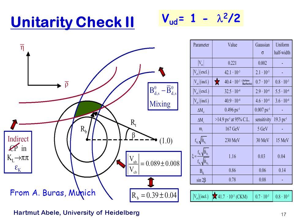 Hartmut Abele, University of Heidelberg 17 Unitarity Check II dsf V ud = 1 - 2 /2 From A. Buras, Munich