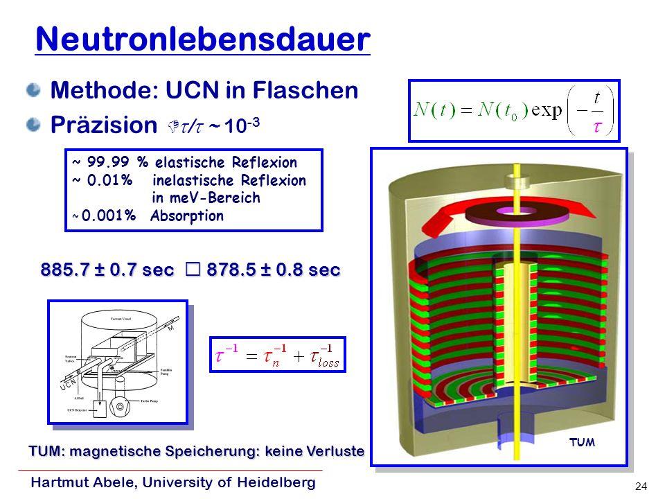 Hartmut Abele, University of Heidelberg 24 Neutronlebensdauer Methode: UCN in Flaschen Präzision / ~ 10 -3 TUM ~ 99.99 % elastische Reflexion ~ 0.01% inelastische Reflexion in meV-Bereich ~ 0.001% Absorption 885.7 ± 0.7 sec 878.5 ± 0.8 sec TUM: magnetische Speicherung: keine Verluste