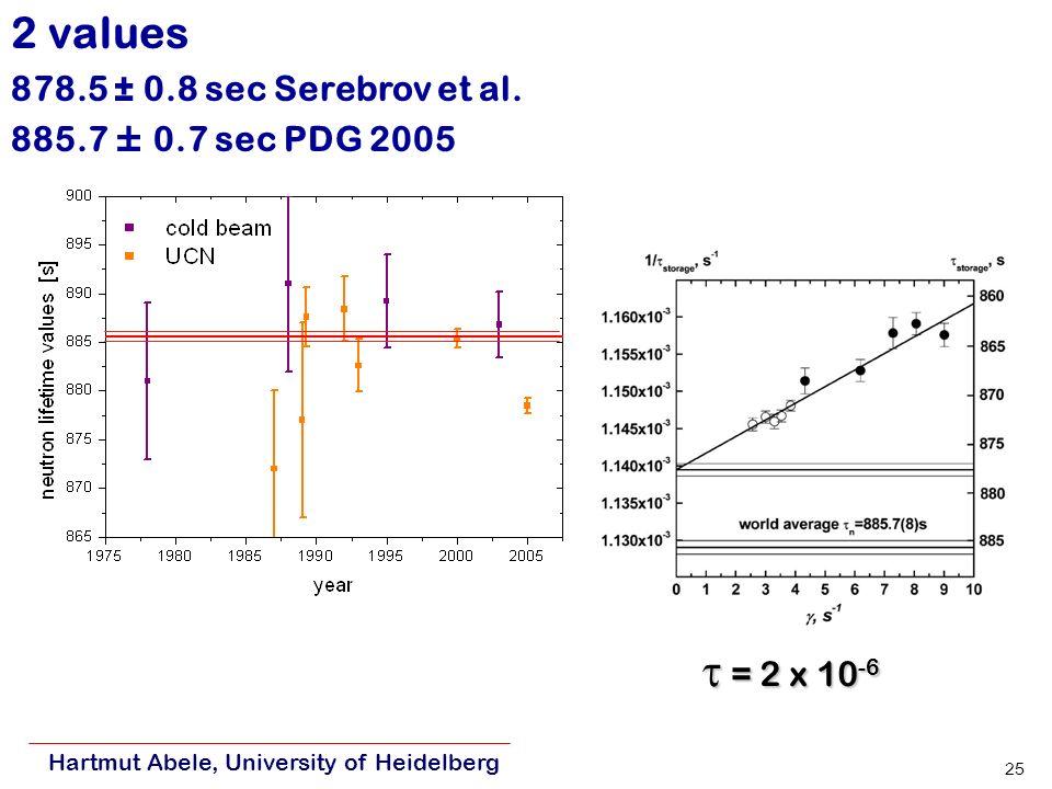 Hartmut Abele, University of Heidelberg 25 2 values 878.5 ± 0.8 sec Serebrov et al. 885.7 ± 0.7 sec PDG 2005 = 2 x 10 -6 = 2 x 10 -6