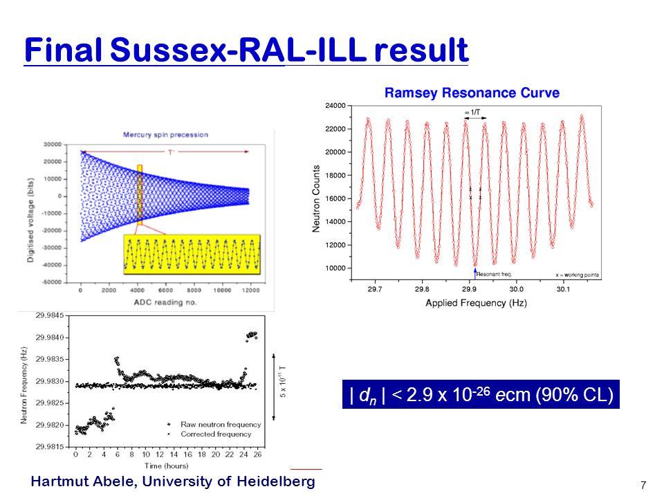 Hartmut Abele, University of Heidelberg 7 Final Sussex-RAL-ILL result (C.A. Baker et al. PRL 97(2006) 131801) | d n | < 2.9 x 10 -26 ecm (90% CL) use