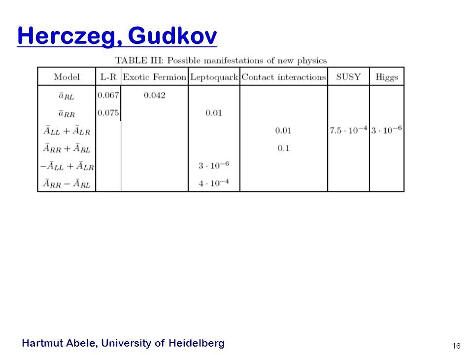 Hartmut Abele, University of Heidelberg 16 Herczeg, Gudkov