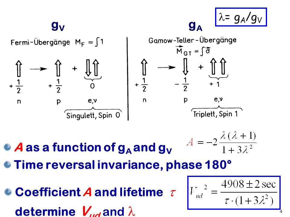 Hartmut Abele, University of Heidelberg 4 A as a function of g A and g V Time reversal invariance, phase 180° gAgA gVgV Coefficient A and lifetime determine V ud and = g A /g V