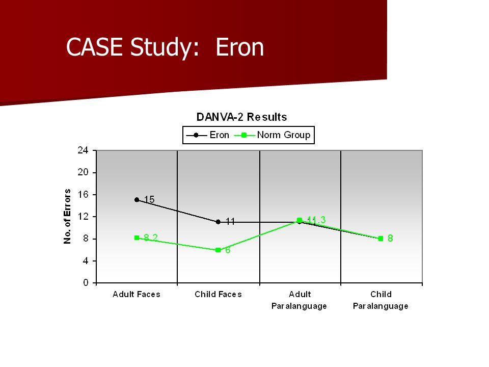 CASE Study: Eron