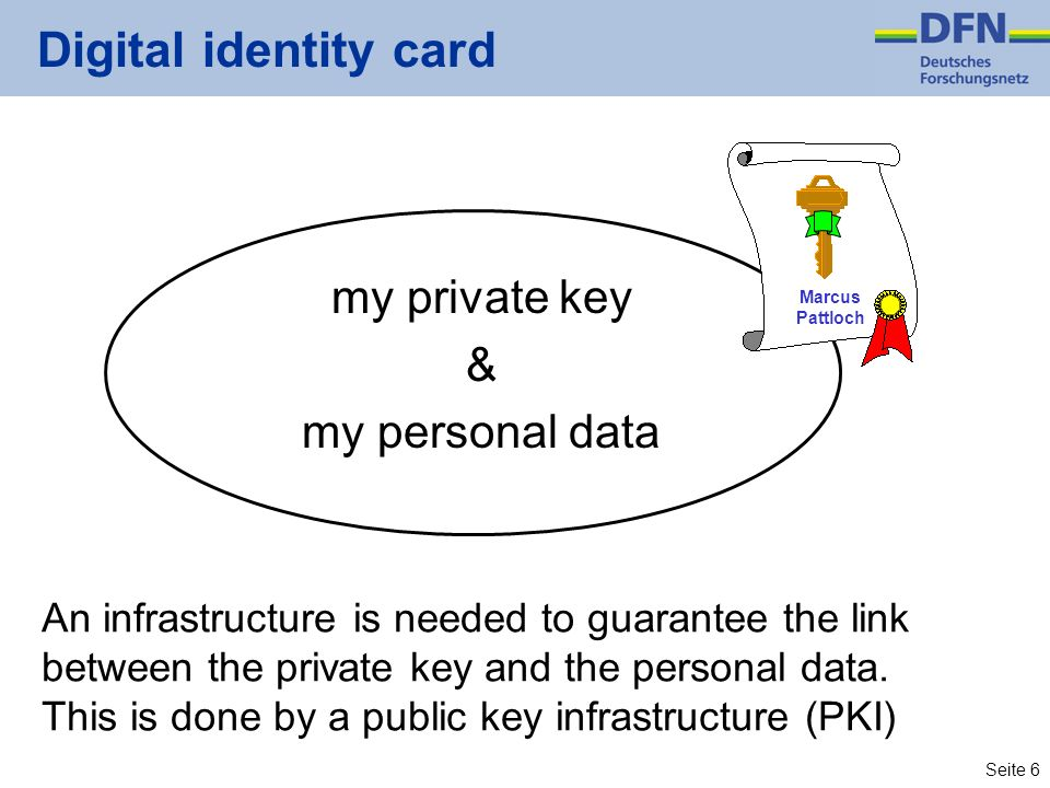 Seite 27 Some grid users dont want to have a certificate at all –but: use of grid middleware is only possible with certificates Idea for new type of grid certificates was born –SLCS (Short Lived Credential Services) –idea: create short-lived certificate on-the-fly using standard user credentials (userid, password) –this should make everything much easier, but...