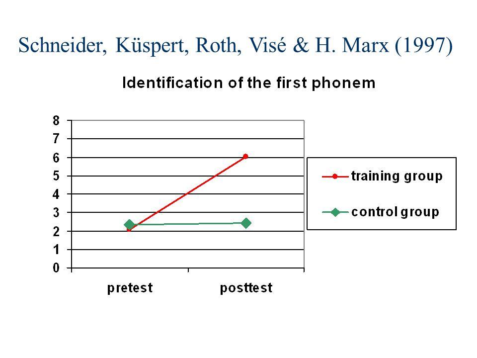 Schneider, Küspert, Roth, Visé & H. Marx (1997)
