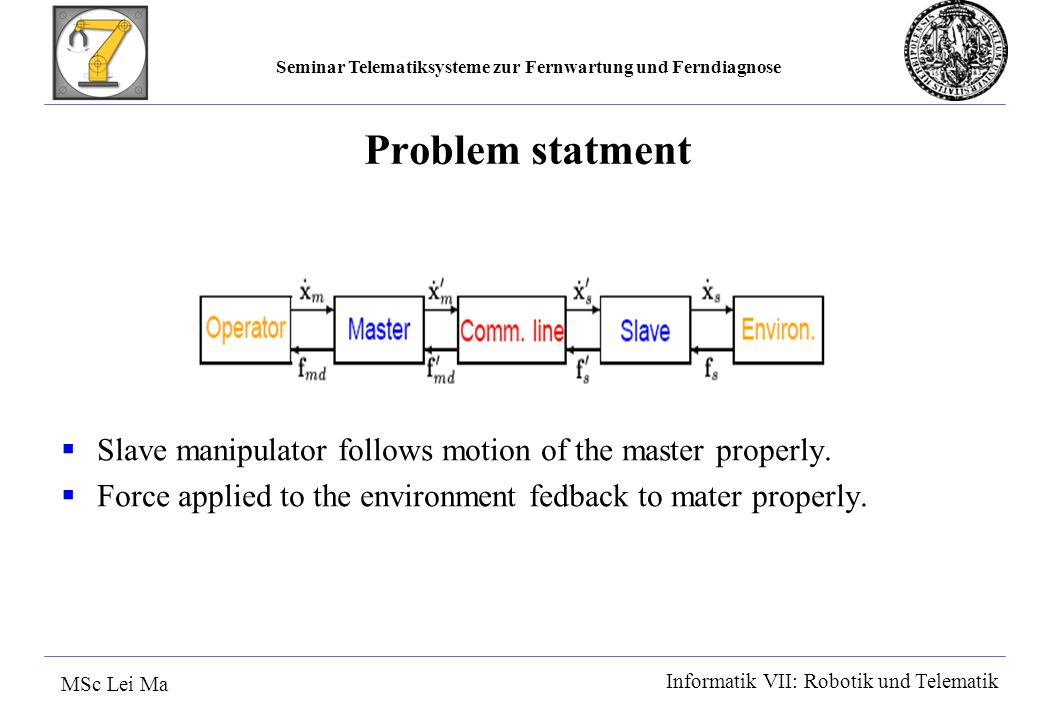 Seminar Telematiksysteme zur Fernwartung und Ferndiagnose MSc Lei Ma Informatik VII: Robotik und Telematik Problem statment Slave manipulator follows motion of the master properly.