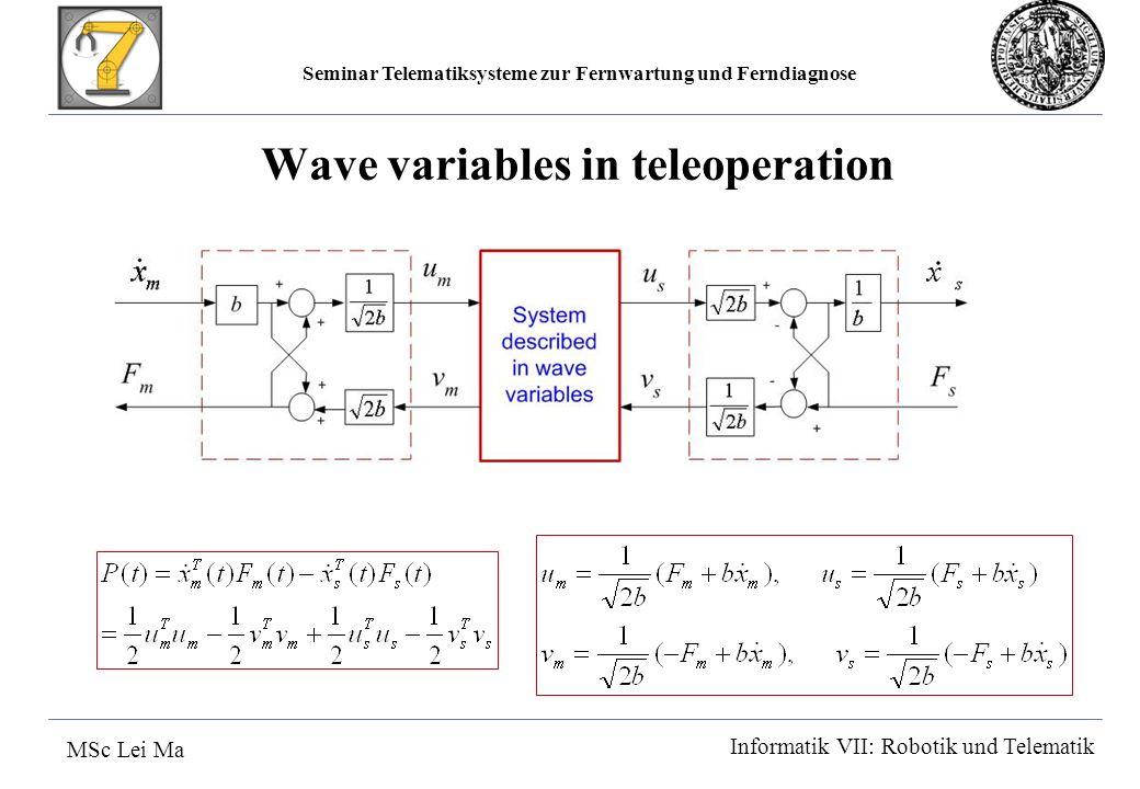 Seminar Telematiksysteme zur Fernwartung und Ferndiagnose MSc Lei Ma Informatik VII: Robotik und Telematik Wave variables in teleoperation