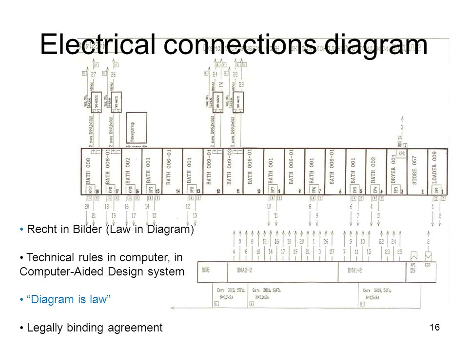 Electrical connections diagram 16 Recht in Bilder (Law in Diagram) Technical rules in computer, in Computer-Aided Design system Diagram is law Legally