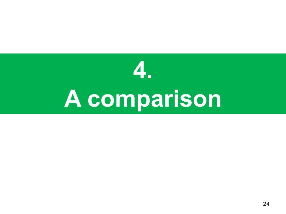 4. A comparison 24