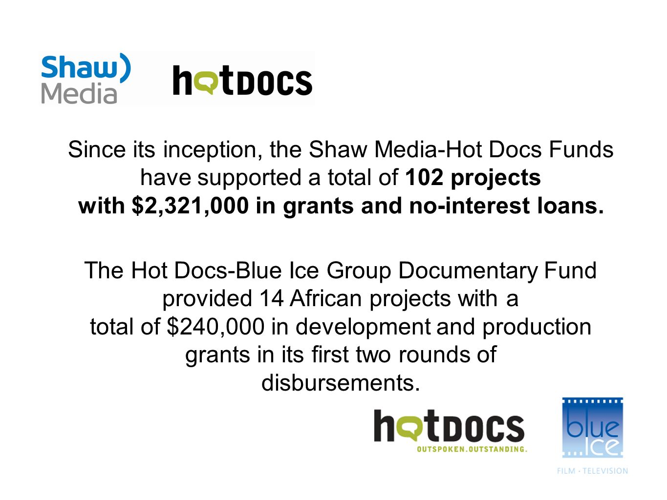 Since its inception, the Shaw Media-Hot Docs Funds have supported a total of 102 projects with $2,321,000 in grants and no-interest loans. The Hot Doc