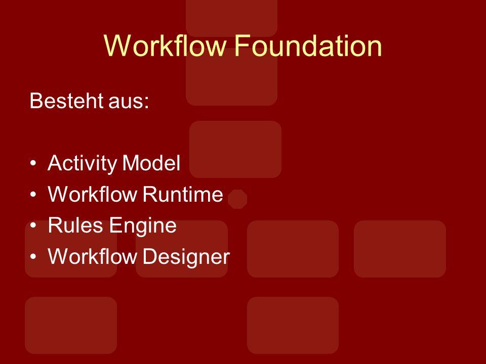 Workflow Foundation Besteht aus: Activity Model Workflow Runtime Rules Engine Workflow Designer