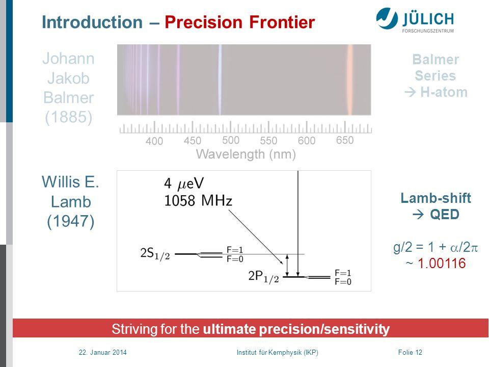 22. Januar 2014 Institut für Kernphysik (IKP) Folie 12 Introduction – Precision Frontier Striving for the ultimate precision/sensitivity Balmer Series
