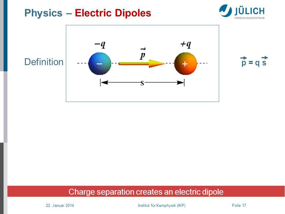 22. Januar 2014 Institut für Kernphysik (IKP) Folie 17 Physics – Electric Dipoles Charge separation creates an electric dipole Definition p = q s