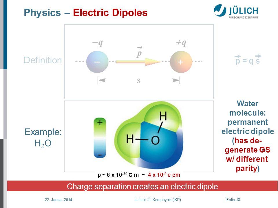 22. Januar 2014 Institut für Kernphysik (IKP) Folie 18 Physics – Electric Dipoles Charge separation creates an electric dipole Definition Example: H 2