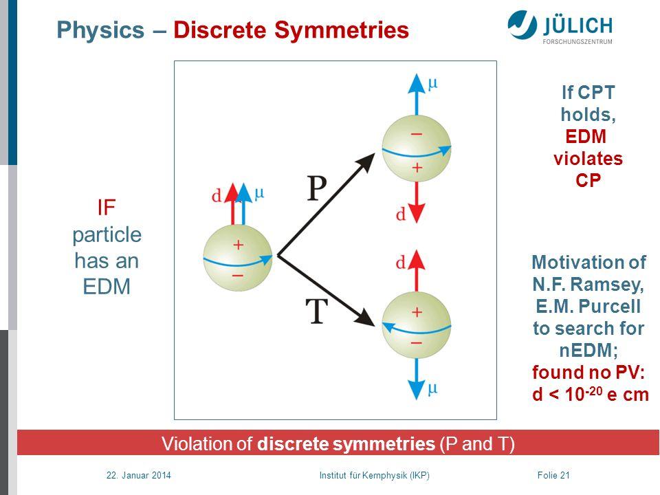 22. Januar 2014 Institut für Kernphysik (IKP) Folie 21 Physics – Discrete Symmetries Violation of discrete symmetries (P and T) Motivation of N.F. Ram